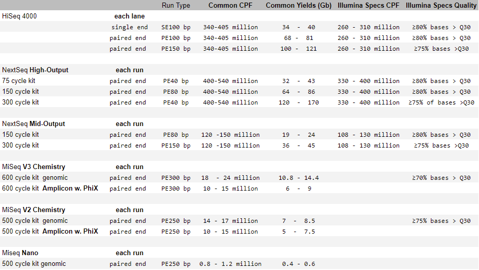 yields2017-12-29_152000